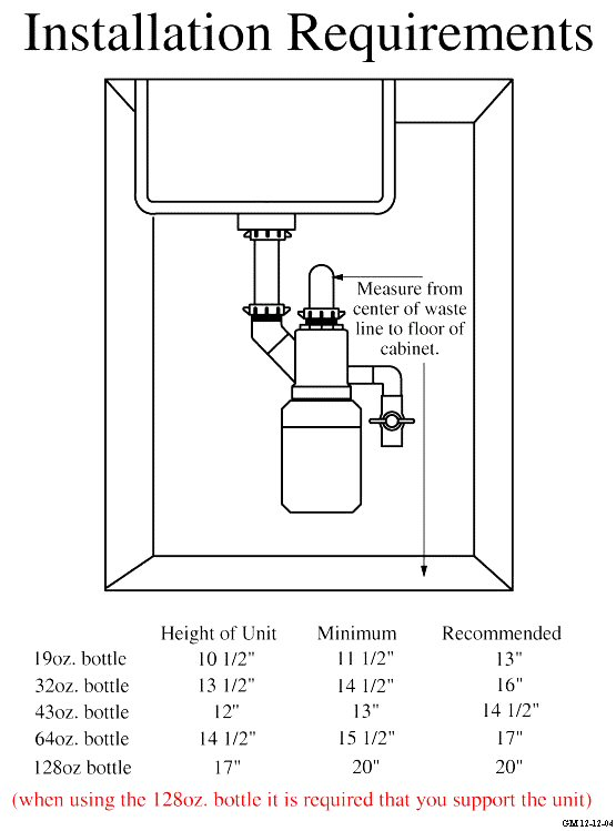 Gleco Plaster Trap Diagram
