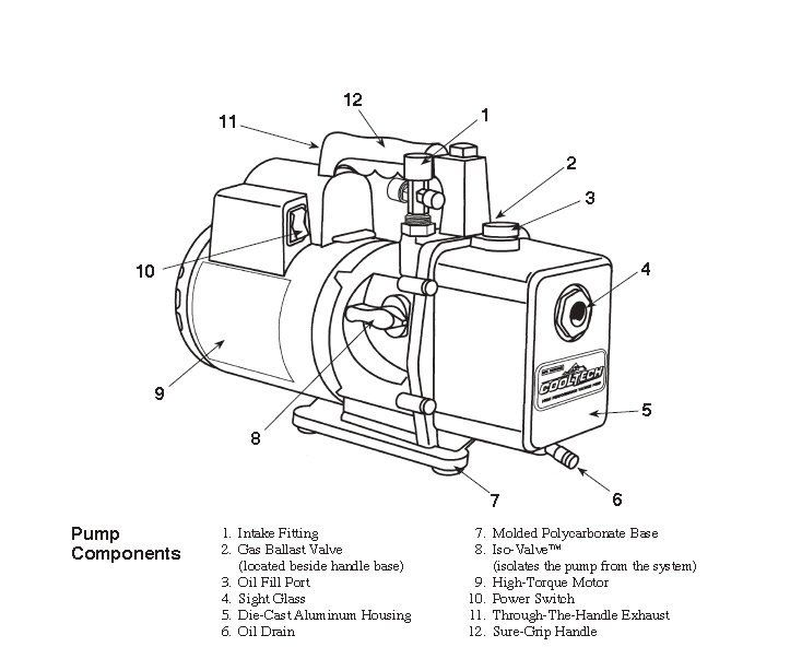 vacuum pump robinair 6 cfm rh artmolds com cummins vacuum pump diagram cummins vacuum pump diagram